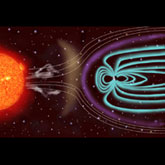 The white lines represent the solar wind; the purple line is the bow shock produced by the interaction of the solar wind with the Earth