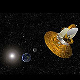 Launched on June 30, 2001, WMAP maintains a distant orbit about the second Lagrange Point, or